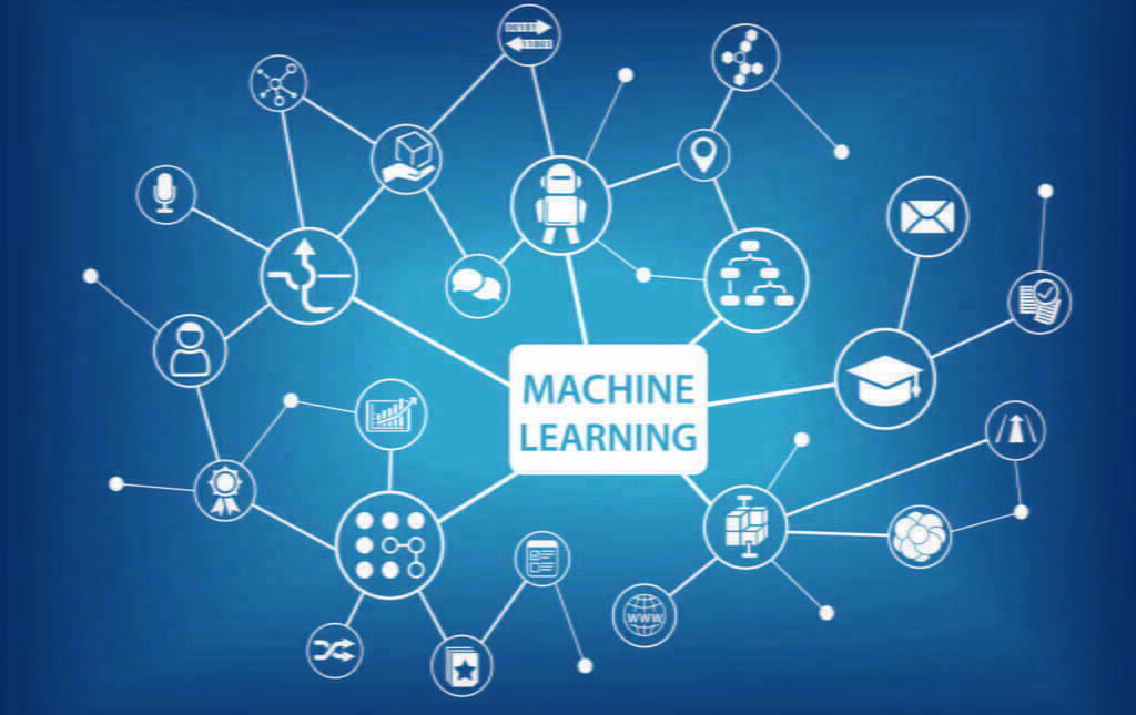 Image result for MACHINE LEARNING